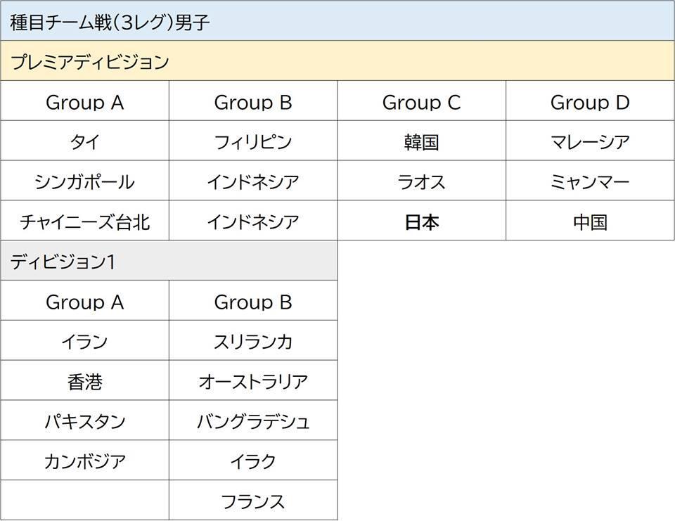 http://jstaf.jp/Team_men.jpg