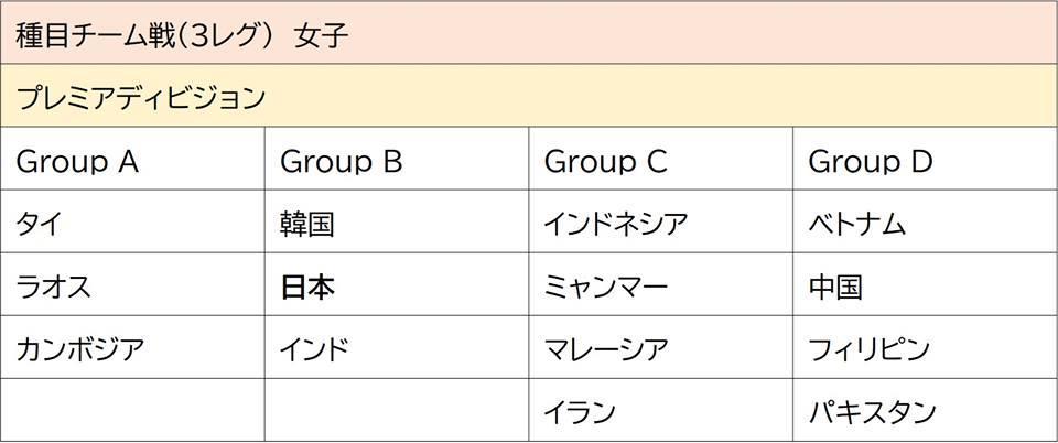 http://jstaf.jp/Team_women.jpg